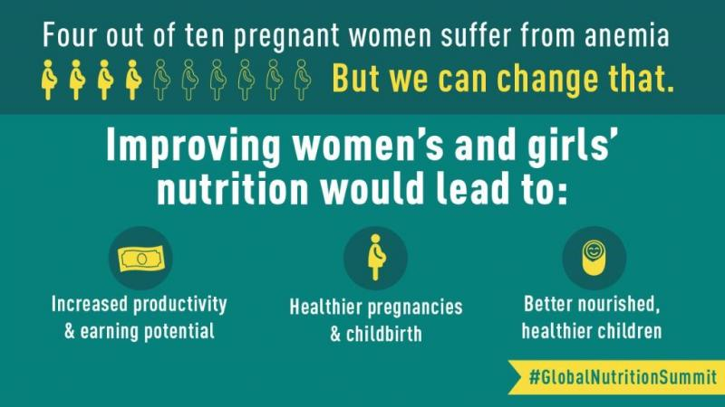 Closing the nutrition gender gap