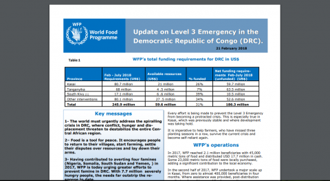 Forgotten Food Crises   SDG2 Advocacy Hub